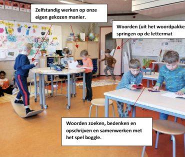 Basisschool De Eigen Wijs zoekt ideale methode